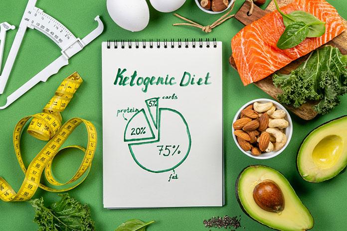 Dieta ketoza jadłospis